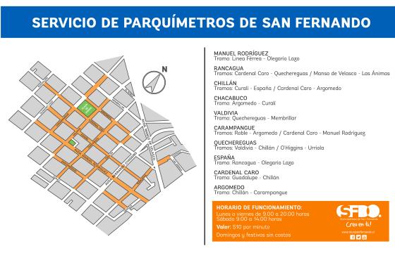 Mapa Parquimetros
